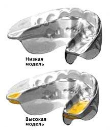Ортодонтический аппарат для лечения пациентов с временным, смешанным и пост